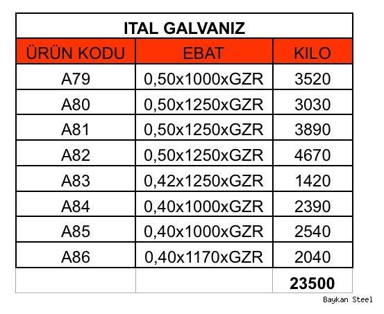 2.Kalite Galvaniz  SAC